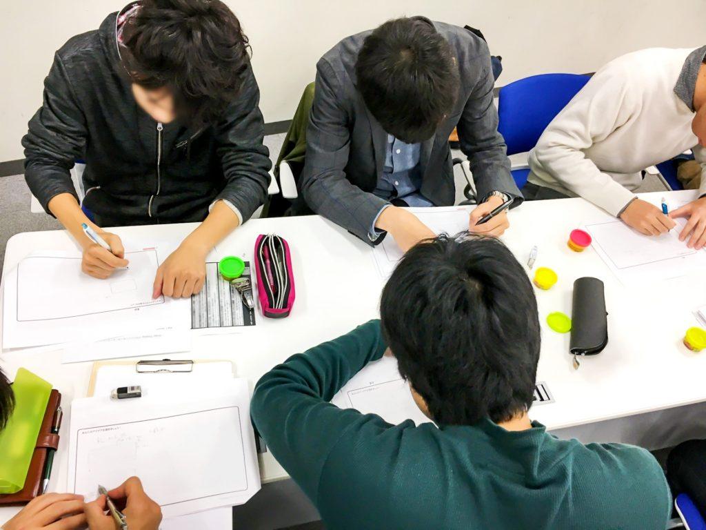 社内教育・研修の実践パートの重要4要素